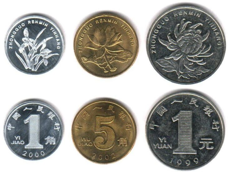 Coins in China