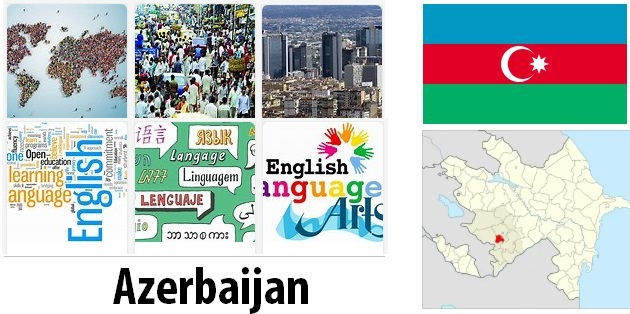 Azerbaijan Population and Language