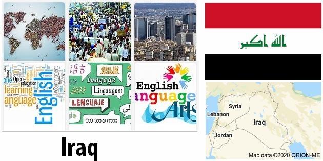 Iraq Population and Language