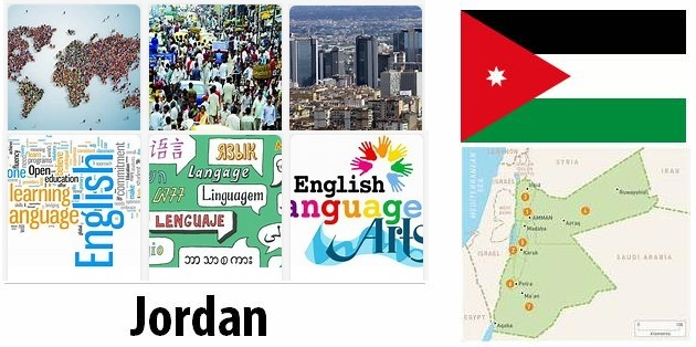Jordan Population and Language