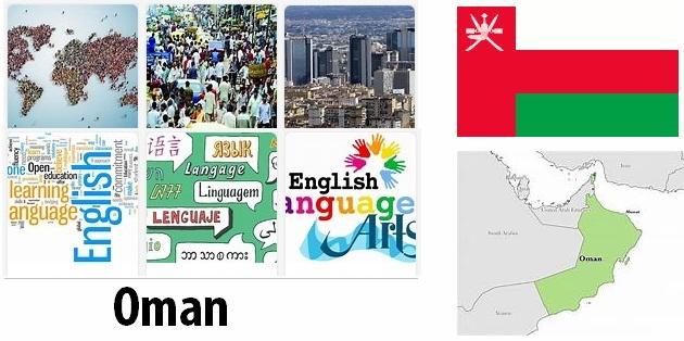 Oman Population and Language