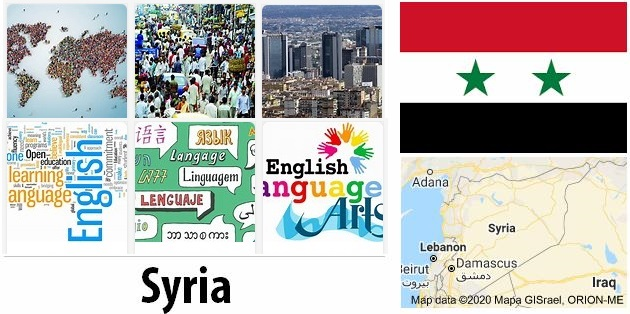 Syria Population and Language