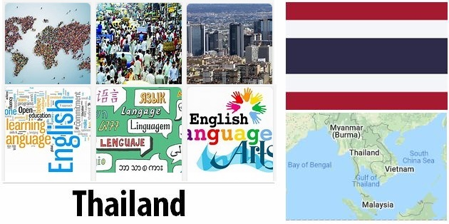 Thailand Population and Language