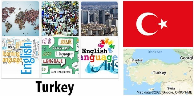 Turkey Population and Language