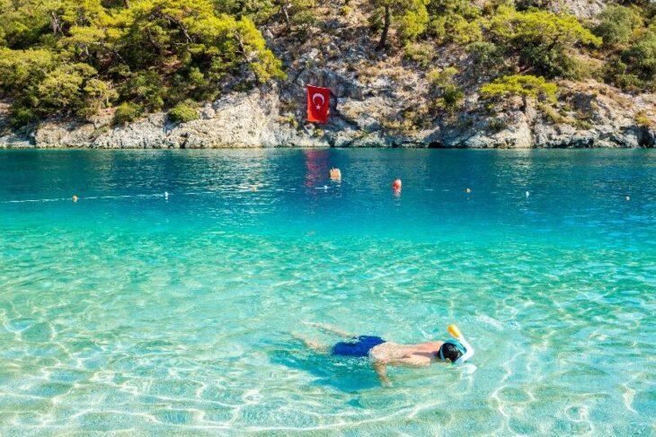 Activities in Turkey