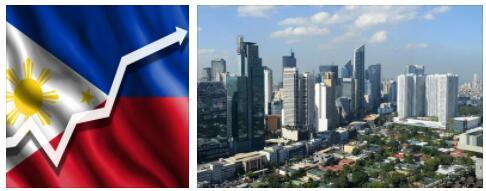 Philippines Economy Overview Part 2