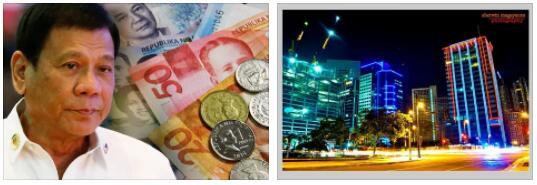 Philippines Economy Overview Part 1