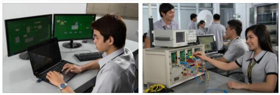 Philippines Digitalization